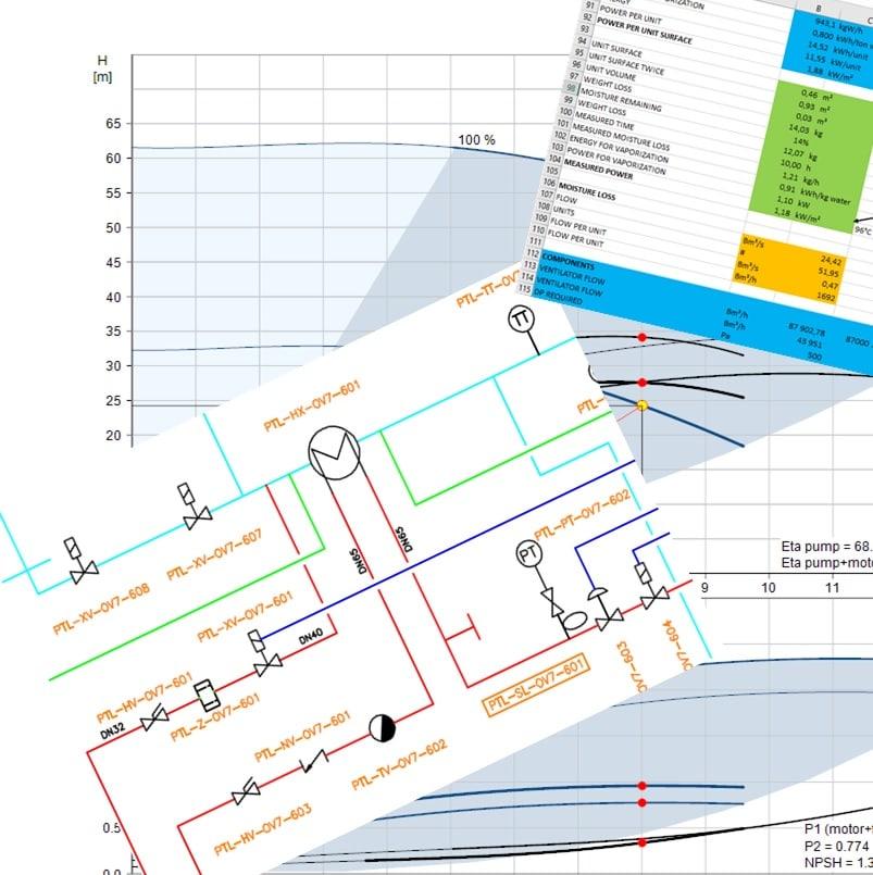 process flow diagram autocad engineering cee  engineering cee